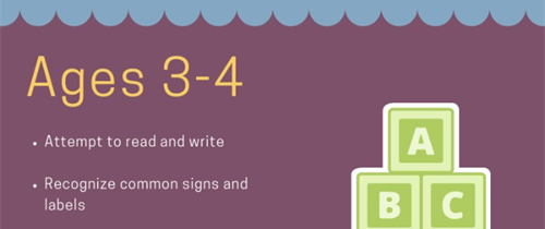 Is Your Child Reaching Reading Milestones?