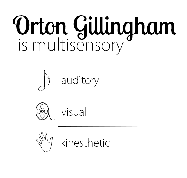 Orton Gillingham Reading Horizons At Home